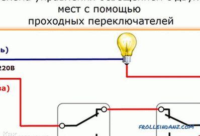 hogyan kapcsolja be az átviteli kapcsolót teljesen ingyenes online társkereső weboldal